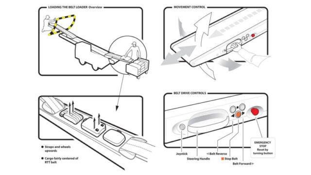 Manual images